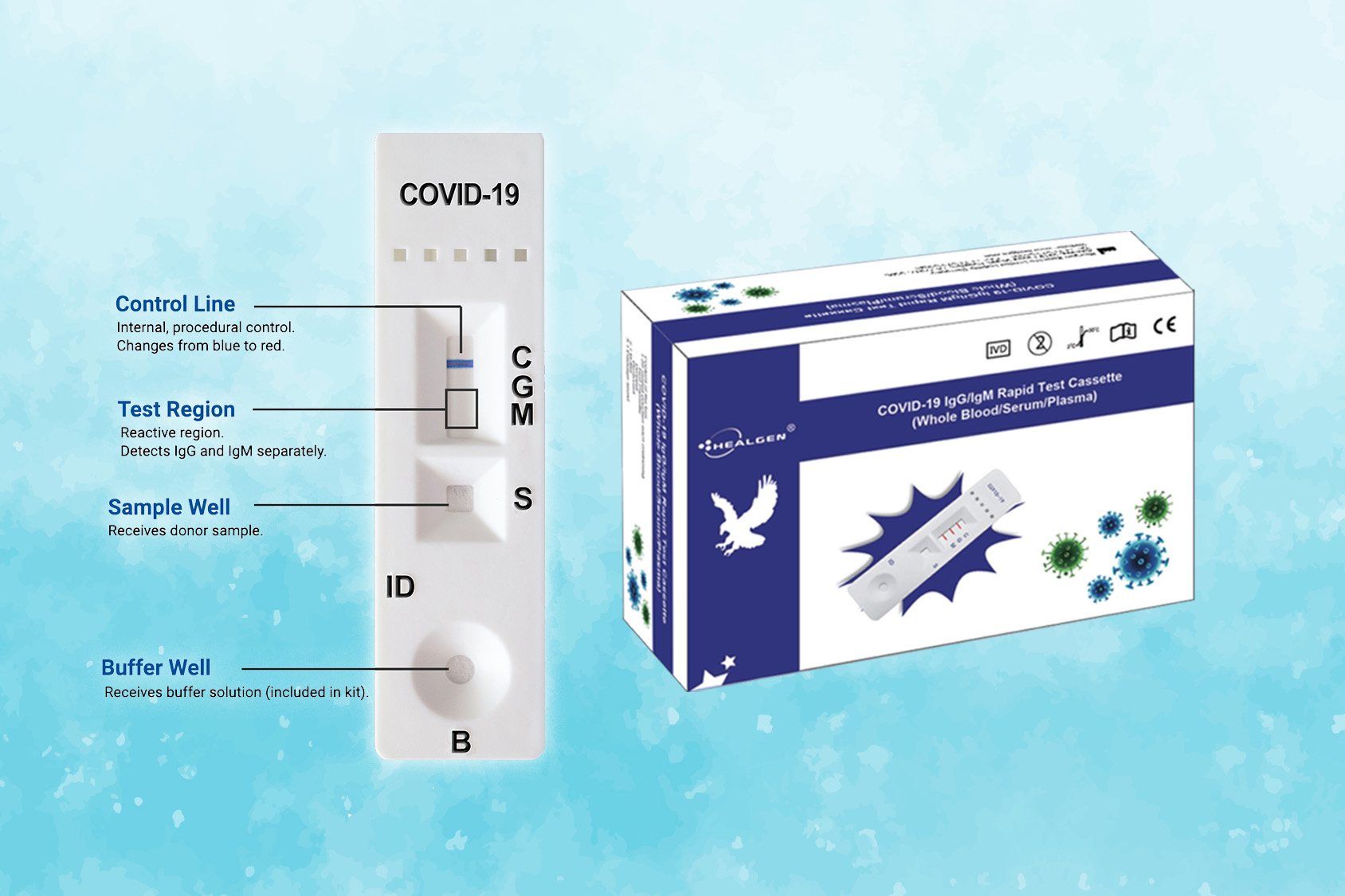 COVID-19 IgG/IgM Rapid Test Cassette (Whole Blood/Serum/Plasma)  Product Page | Health Care Professional Fact Sheet | Patient Fact Sheet